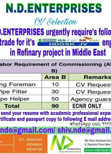 URGENTLY REQUIRES FOR JOB TRADE ENGAGED IN REFINARY PROJECT