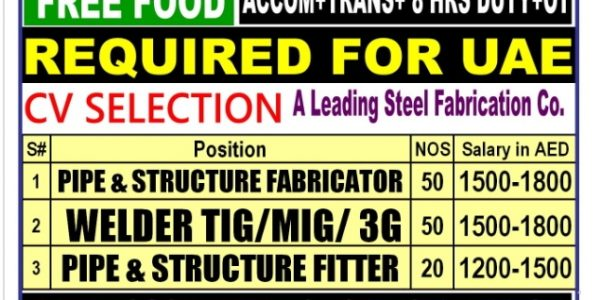 URGENTLY REQUIRED FOR OMAN AND UAE