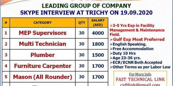 URGENTLY REQUIRED FOR A LEADING GROUP OF COMPANY