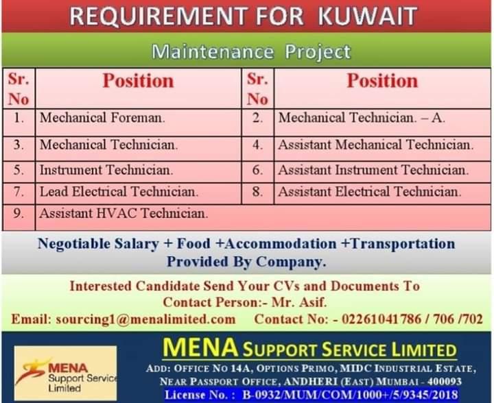 COMPANY JOB POSTING IN KUWAIT June 25, 2019 JOBS AT GULF Walkin