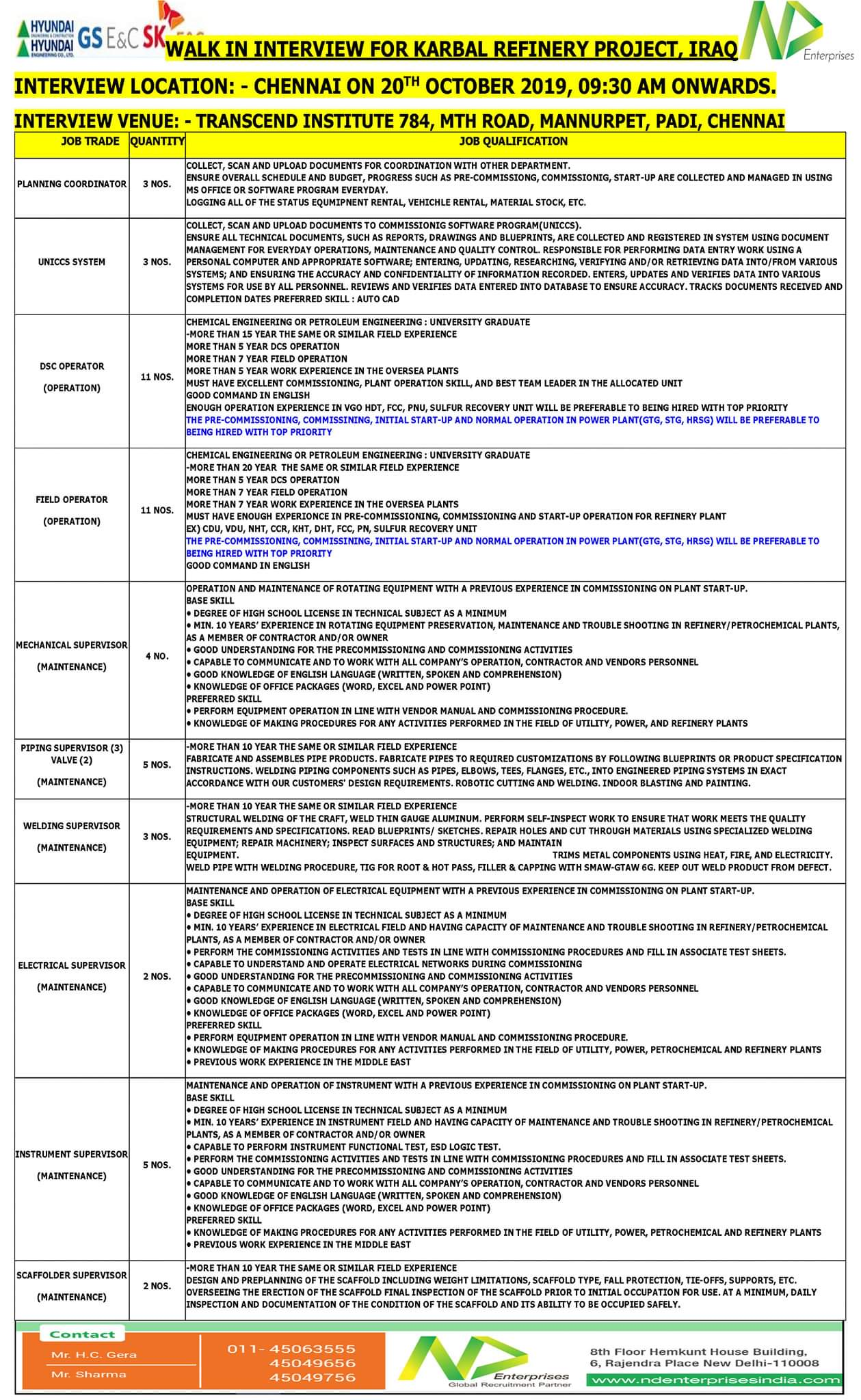 JOB OPPORTUNITIES IN KARBAL REFINARY PROJECT,IRAQ