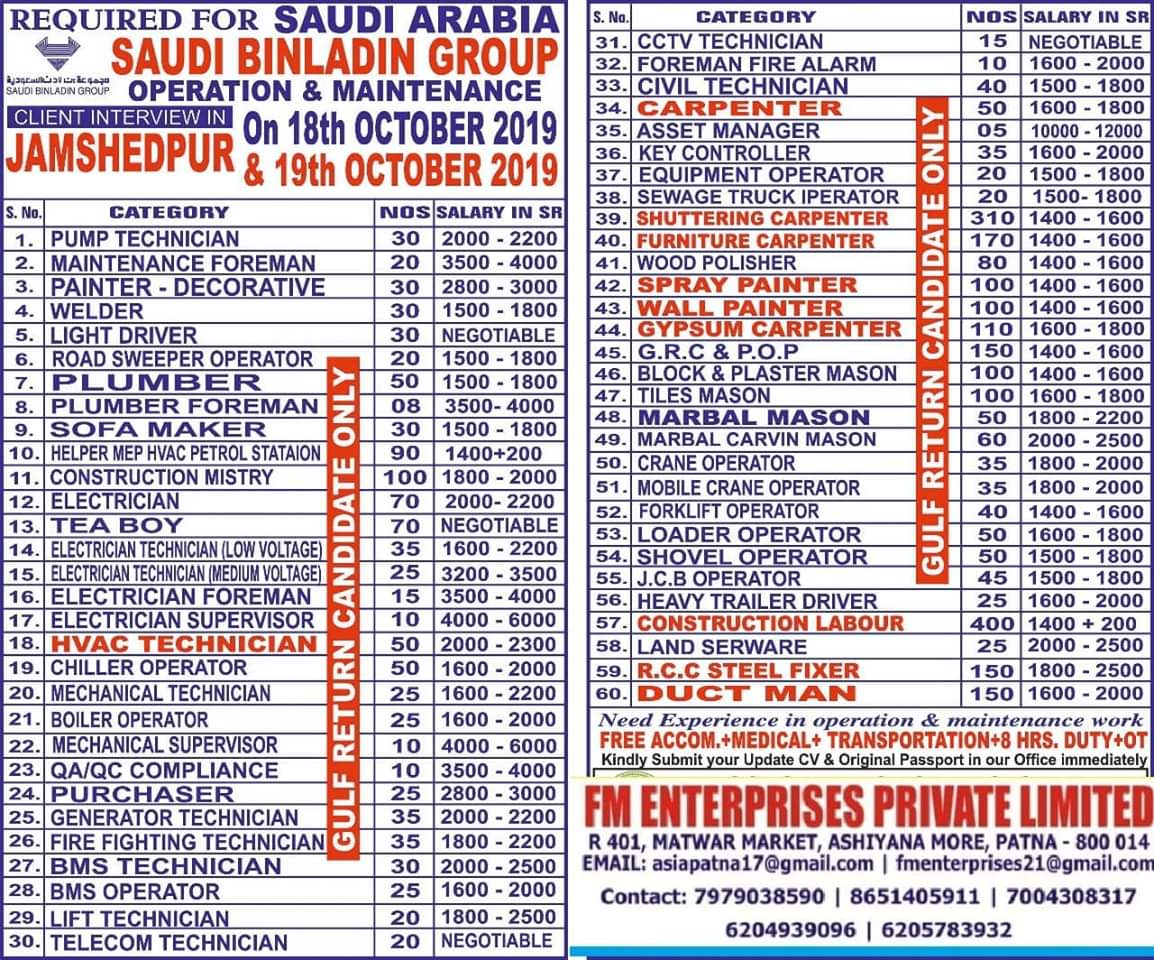 JOBS IN SAUDI BINLADIN GROUP ( OPERATION AND MAINTENANCE)