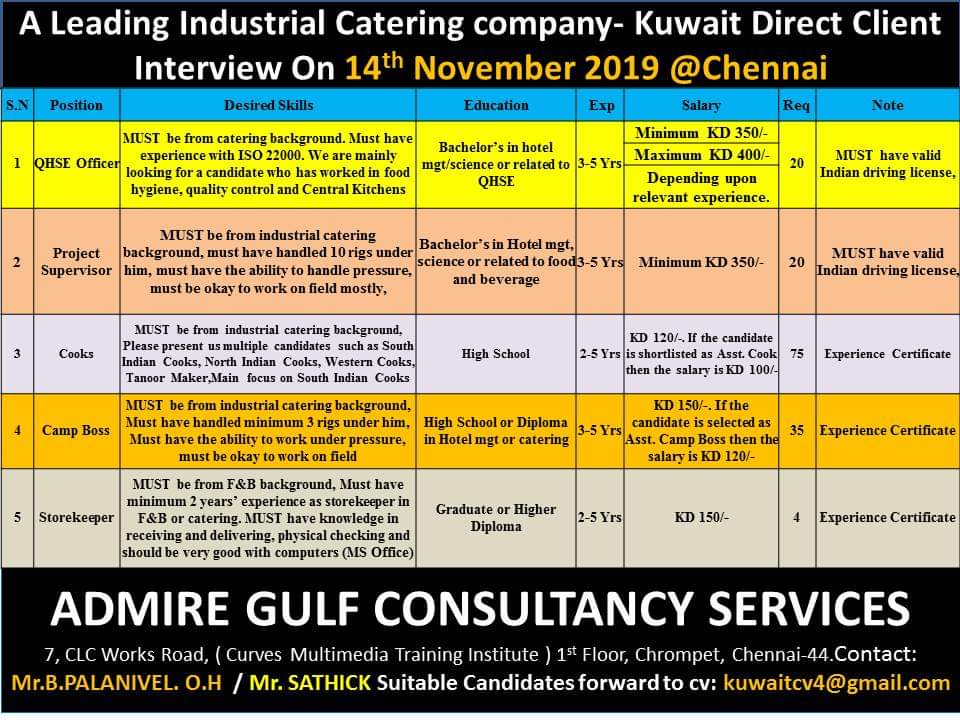 JOB OPENINGS IN A LEADING CATERING COMPANY KUWAIT
