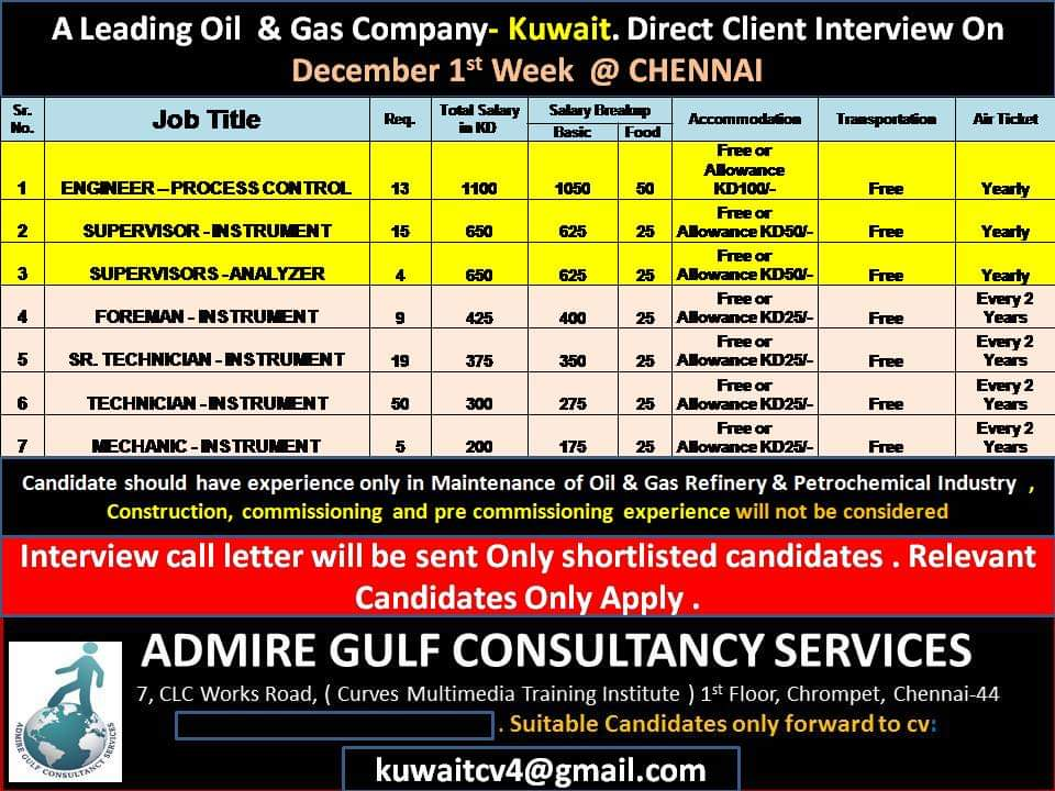 JOB OPENINGS IN A LEADING OIL AND GAS COMPANY IN KUWAIT