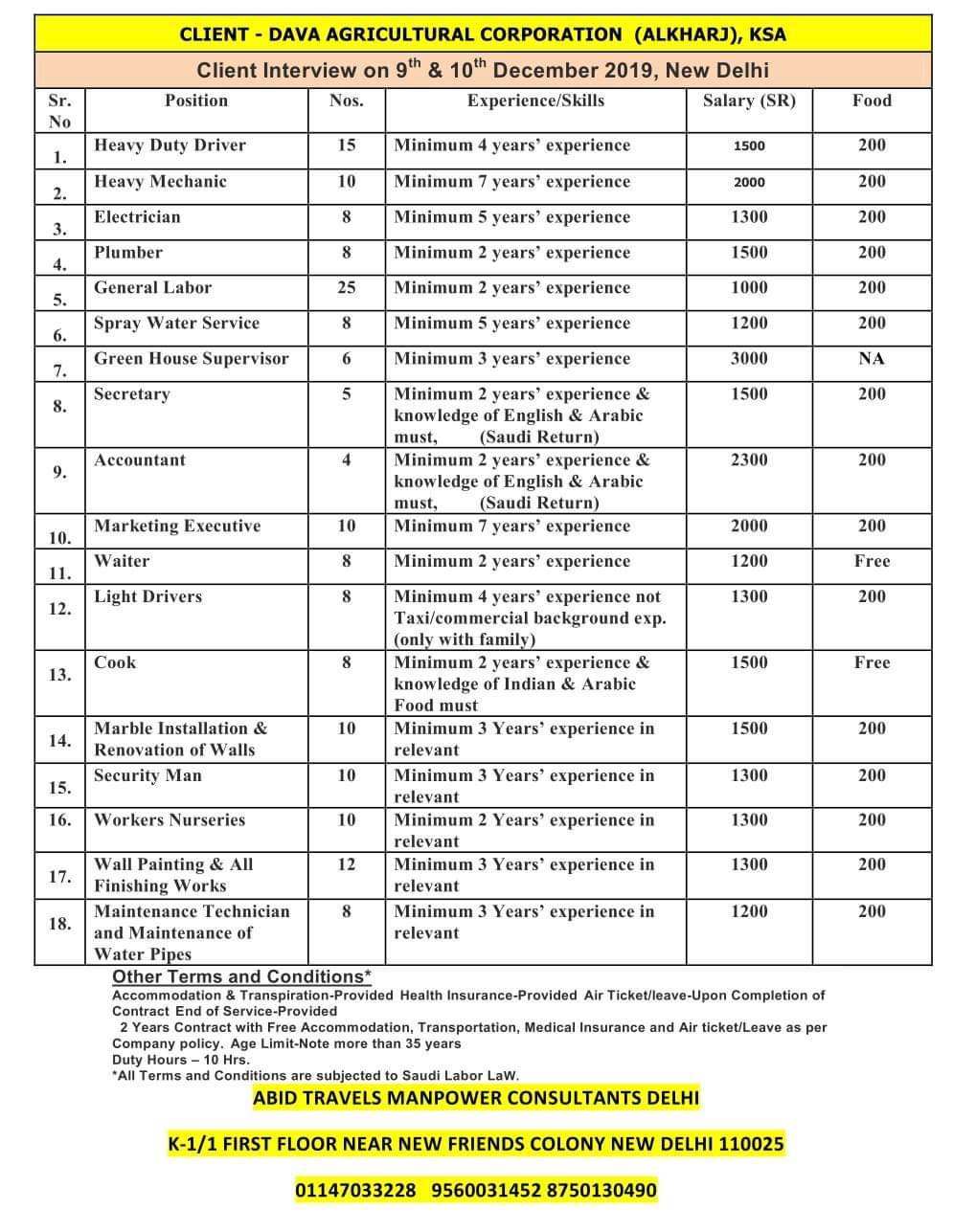 DAVA AGRICULTURAL CORPORATION KSA JOB VACANCIES