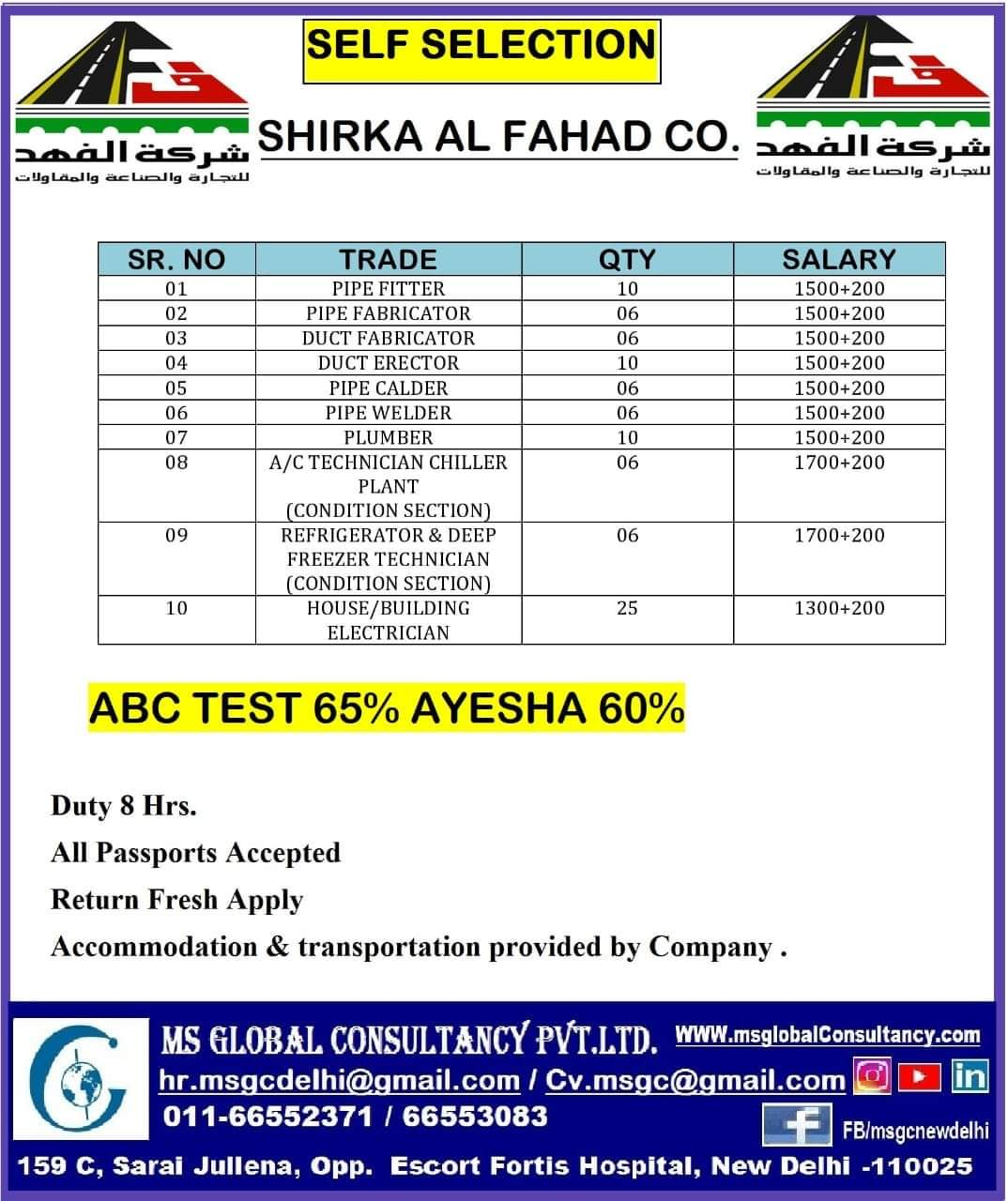 SHIRKA AL FAHAD CO JOB OPENINGS