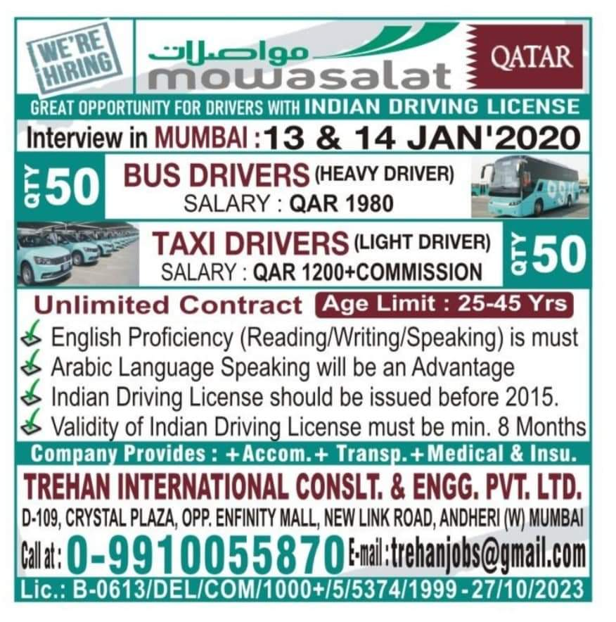 QATAR CLIENT INTERVIEW AT MUMBAI
