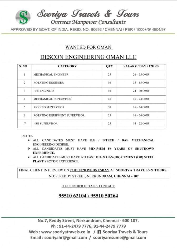 URGENTLY REQUIRED FOR DESCON ENGINEERING OMAN  LLC