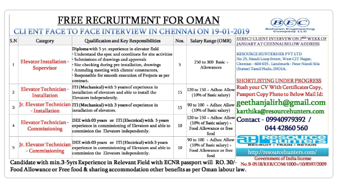 Free Recruitment Jobs in Gulf Countries August 12, 2019 JOBS AT GULF