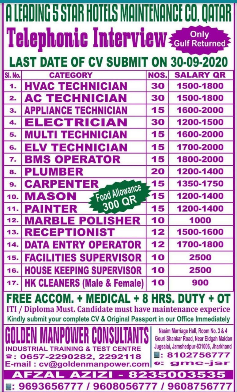 URGENTLY REQUIRED AT QATAR FOR HOTEL MAINTAINANCE