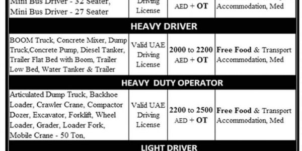 URGENTLY REQUIRED FOR REPUTED COMPANY ABUDHABI