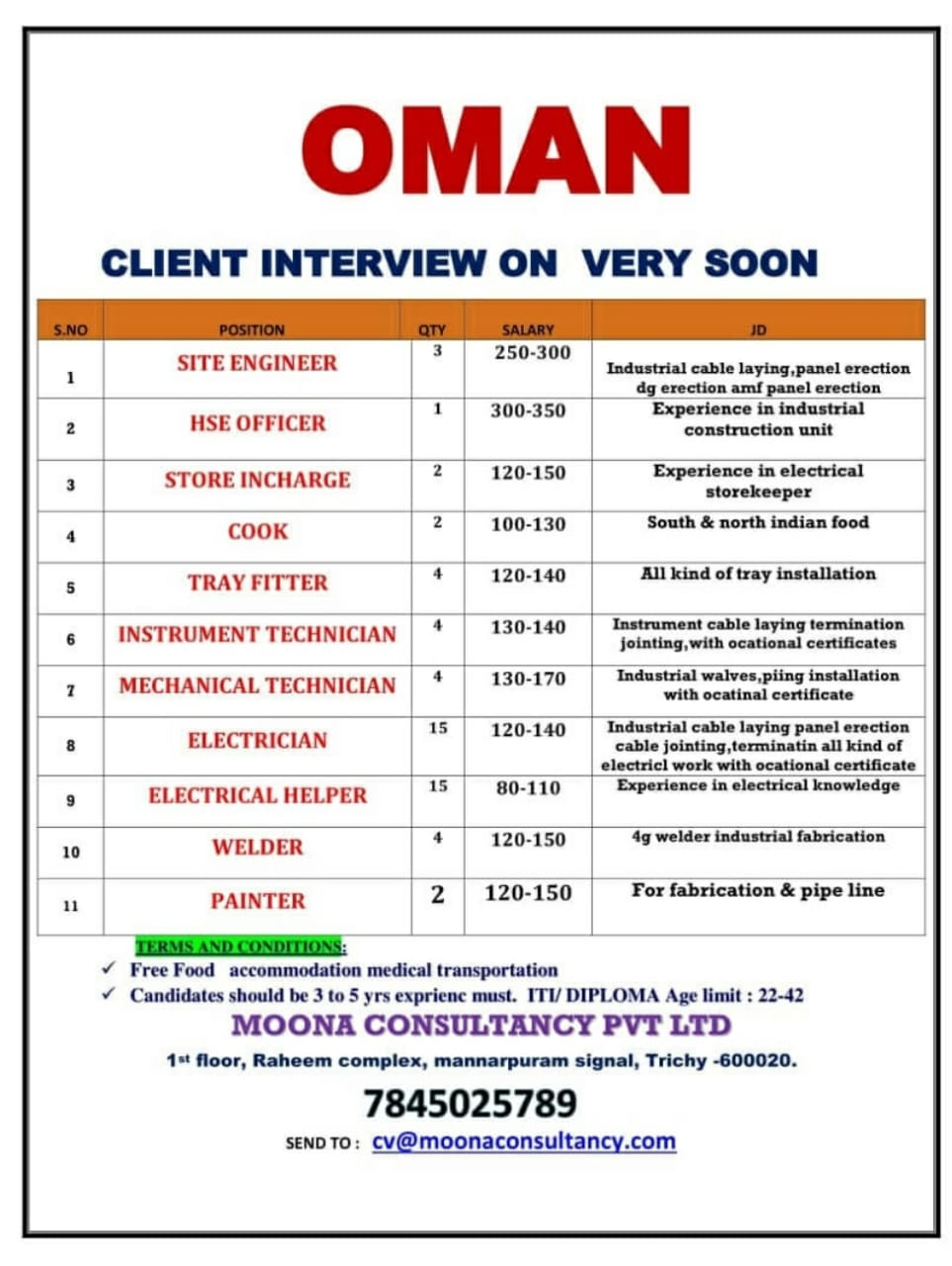 Gulf Job Interview in Trichy and Maduari