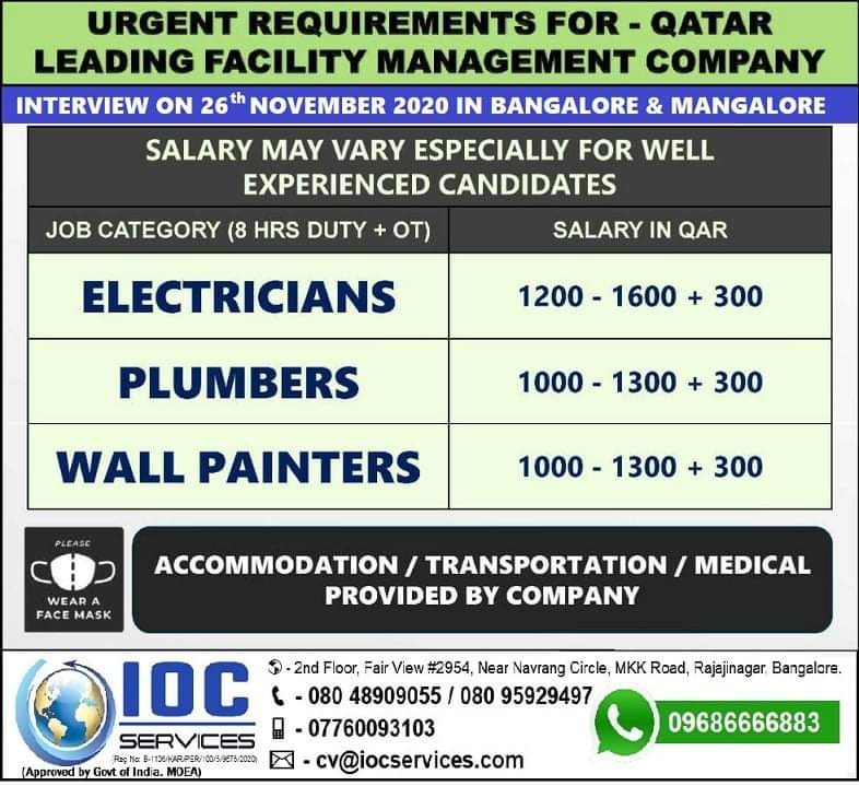 URGENT REQUIREMENTS FOR QATAR FACILITY MANAGEMENT COMPANY