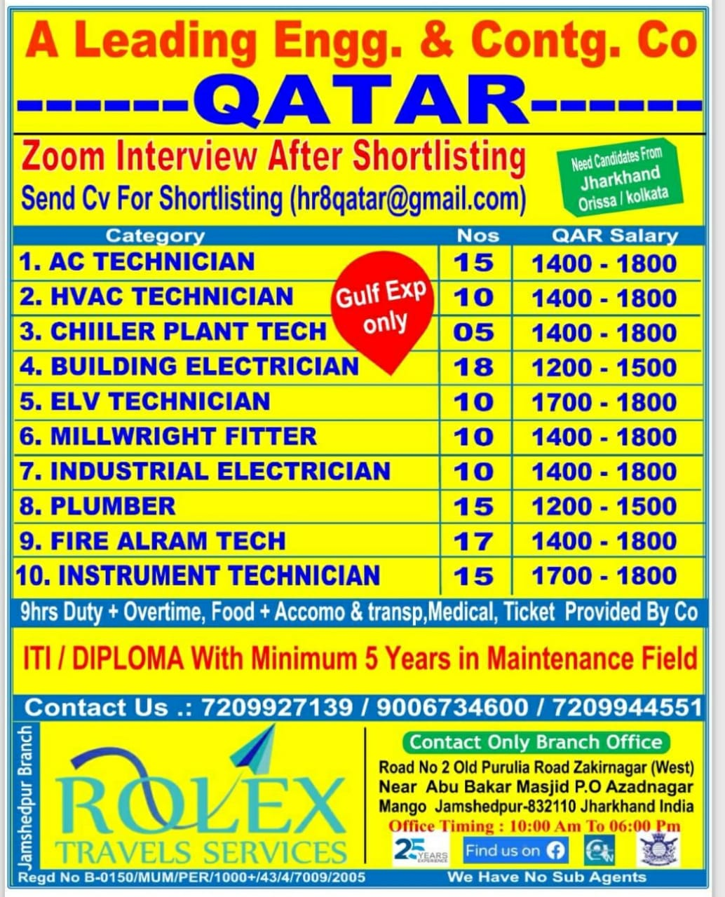 ENGG. & CONTG. CO QATAR