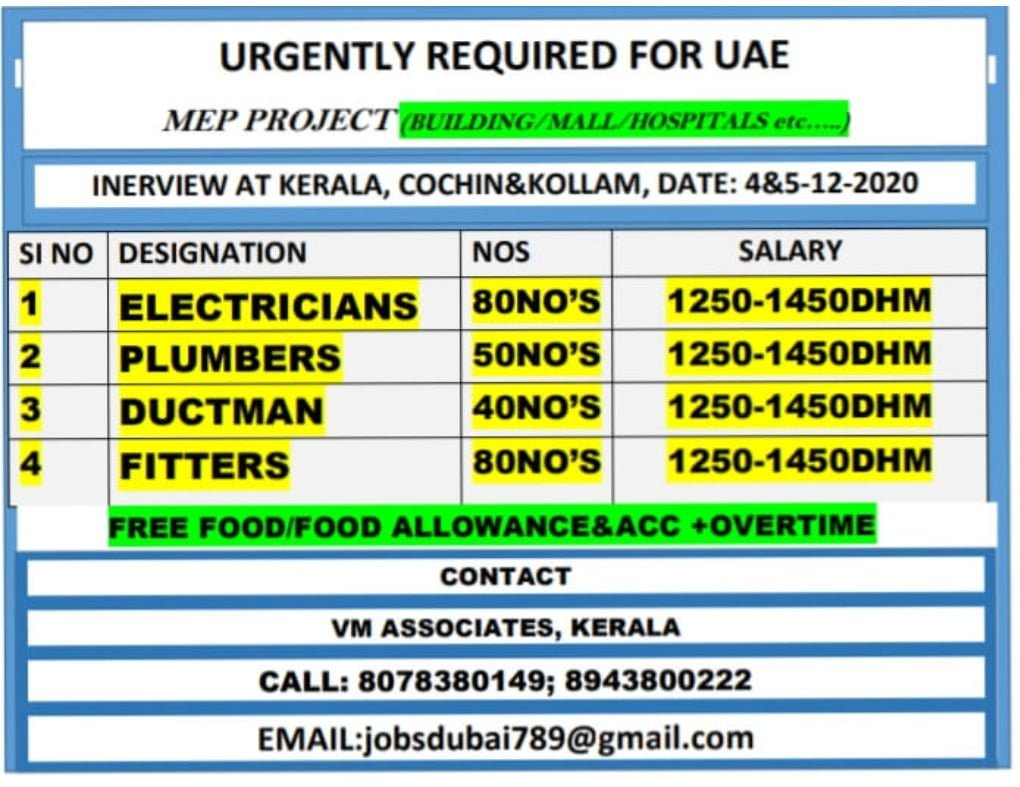 URGENTLY REQUIRED FOR UAE  MEP PROJECT BUILDING/MALL/HOSPITALS etc…..)