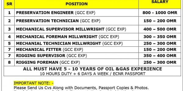 URGENTLY REQUIRED FOR OMAN.  M/S. OIL & GAS CO.  SHUTDOWN