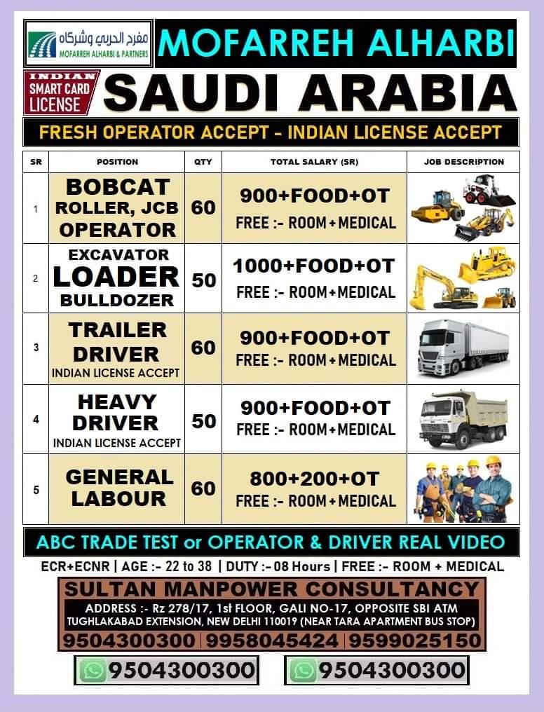 REQUIRED FOR MOFARREH ALHARBI-SAUDI ARABIA