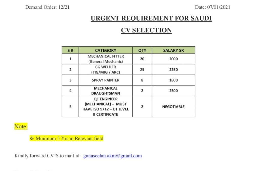 URGENT REQUIREMENT FOR SAUDI