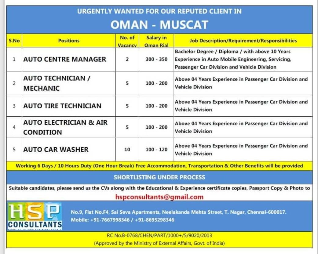 URGENTLY WANTED FOR OUR REPUTED CLIENT IN  OMAN – MUSCAT
