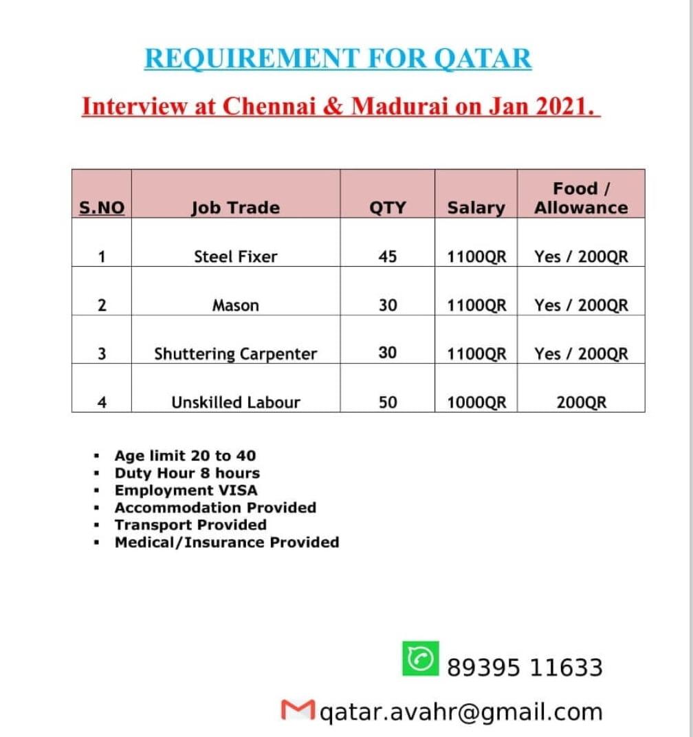 REQUIREMENT FOR QATAR Interview at Chennai & Madurai