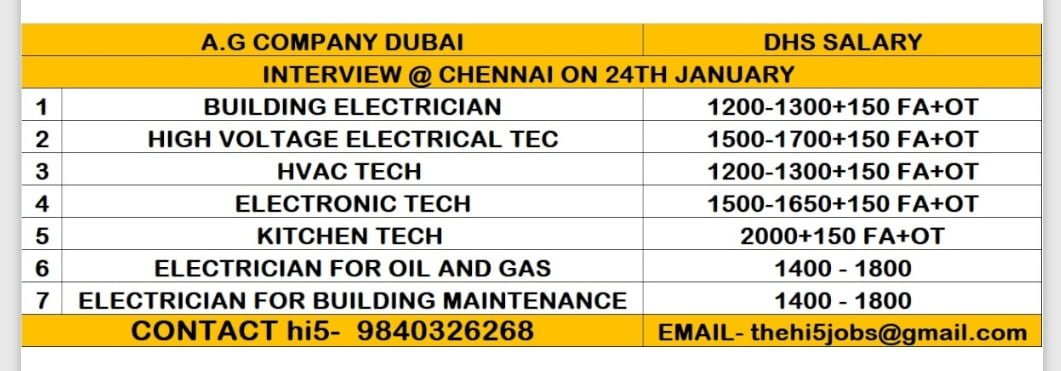 URGENTLY REQUIRED FOR A.G COMPANY-DUBAI