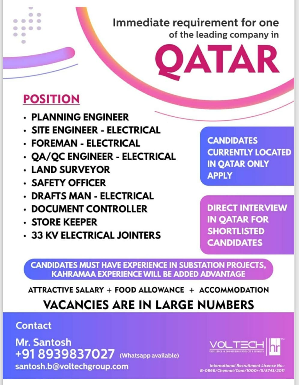 IMMEDIATE REQUIREMENT FOR ONE OF THE LEADING COMPANY IN QATAR