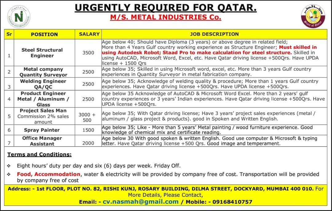 URGENTLY REQUIRED FOR METAL INDUSTRIES CO-QATAR