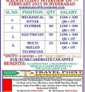 URGENTLY REQUIRED FOR CO. QATAR