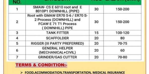 URGENTLY REQUIRED FOR AL HASSAN-OMAN