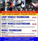 REQUIREMENT BY A GROUP OF COMPANY FOR THEIR AUTOMOTIVE DISTRIBUTION & SERVICING DEPARTMENT