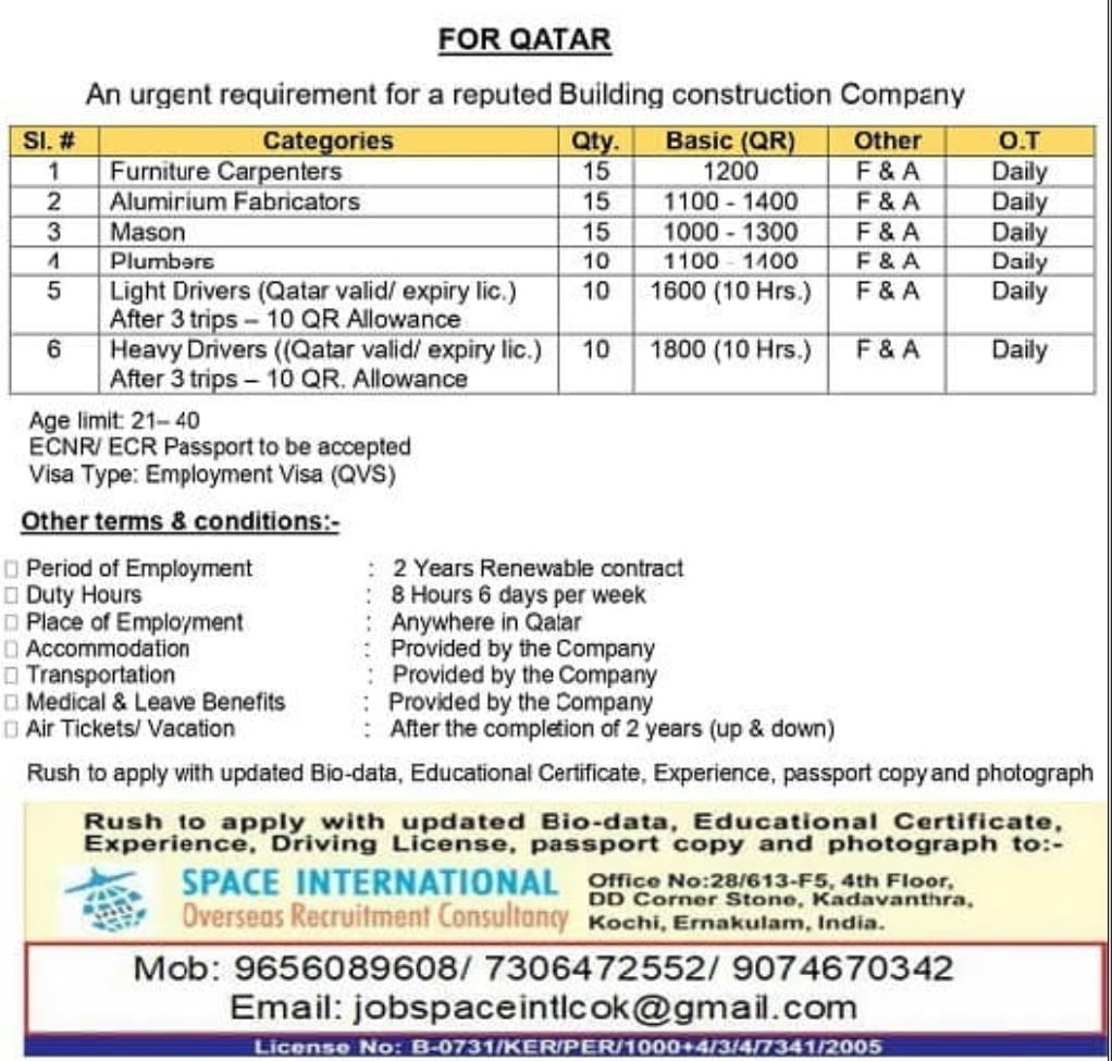 QATAR URGENT REQUIREMENT FOR A REPUTED BUILDING CONSTRUCTION COMPANY
