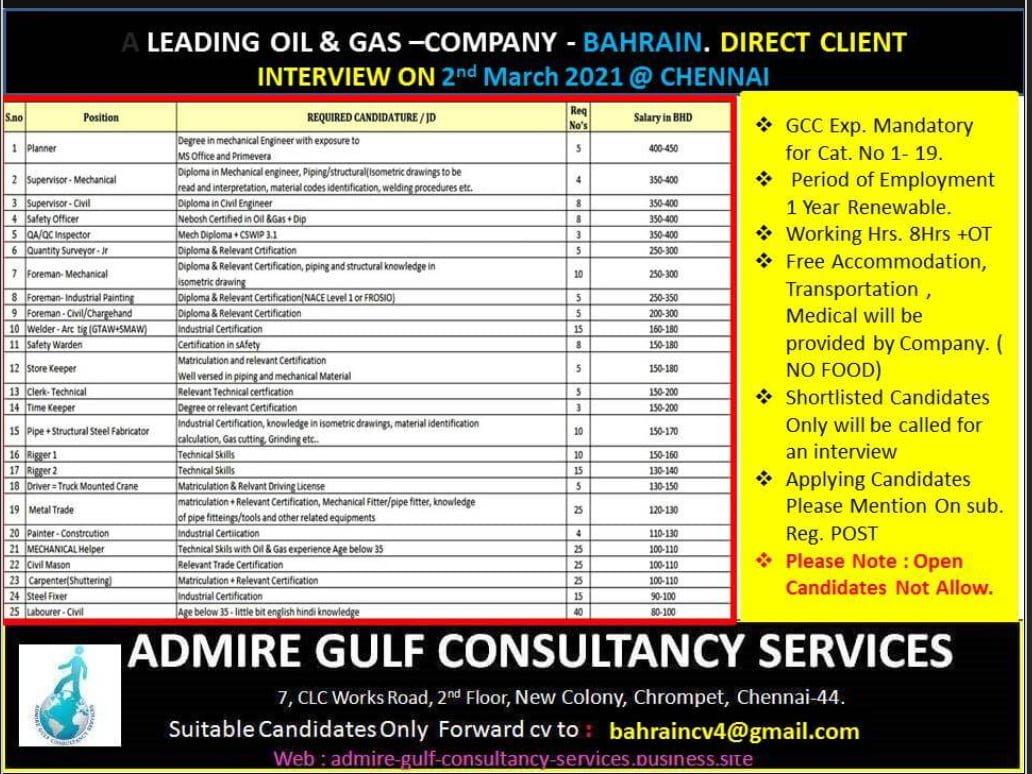 OIL & GAS -COMPANY – BAHRAIN.