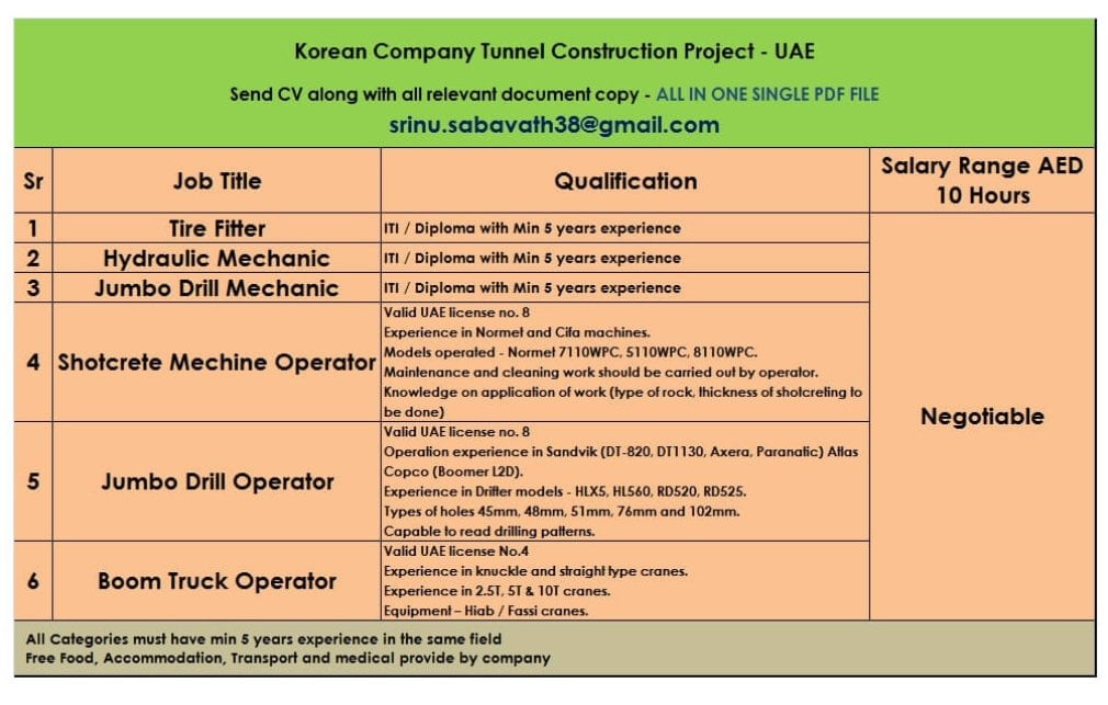 REQUIRED FOR A LEADING KOREAN COMPANY-UAE