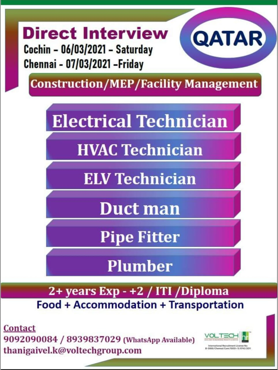 URGENTLY REQUIRED FOR CONSTRUCTION COMPANY-QATAR
