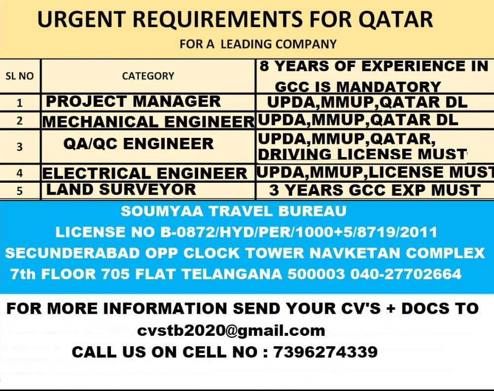 URGENT REQUIREMENTS FOR QATAR FOR A LEADING COMPANY