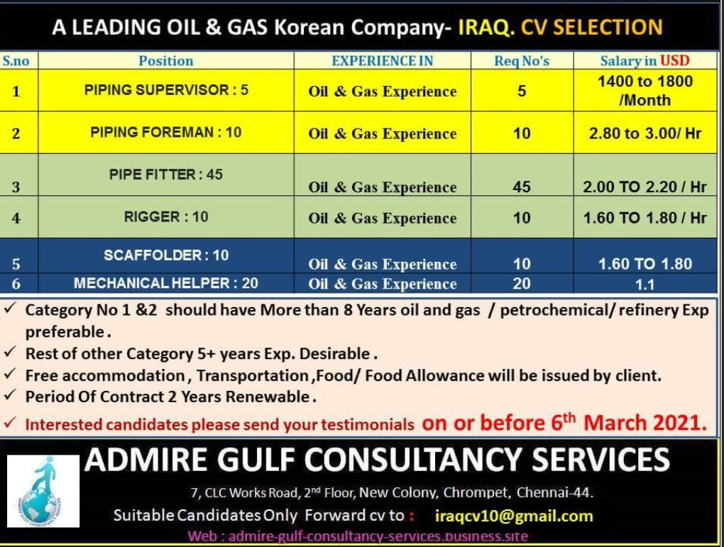 REQUIRED FOR A LEADING OIL AND GAS KOREAN COMPANY-IRAQ