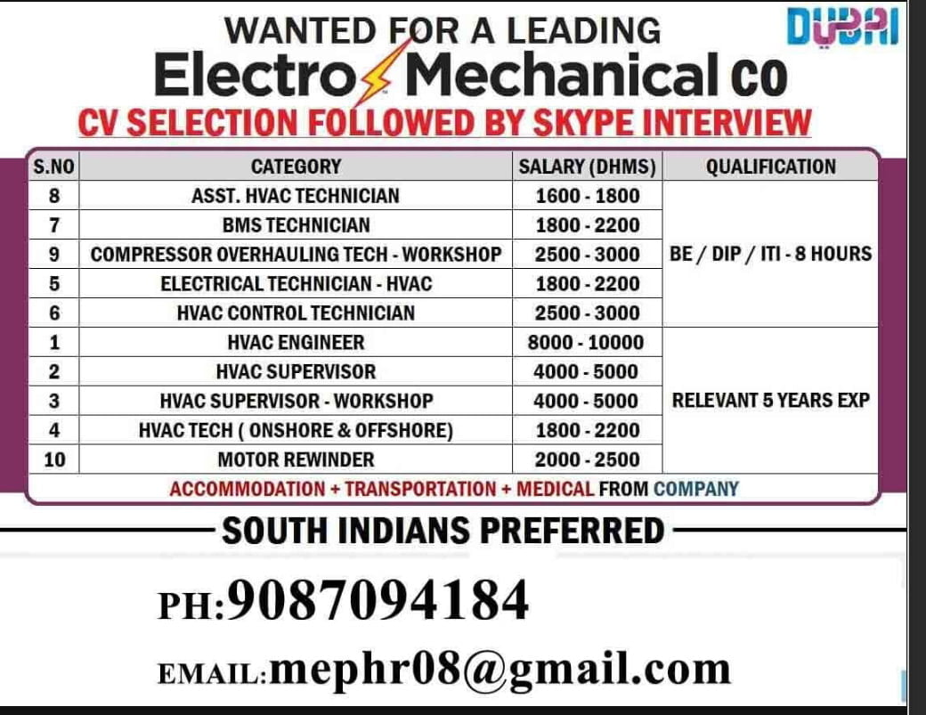WANTED FOR A LEADING ELECTRO MECHANICAL CO-DUBAI