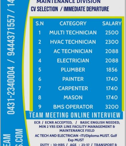 URGENTLY REQUIRED FOR A LEADING COMPANY-DUBAI