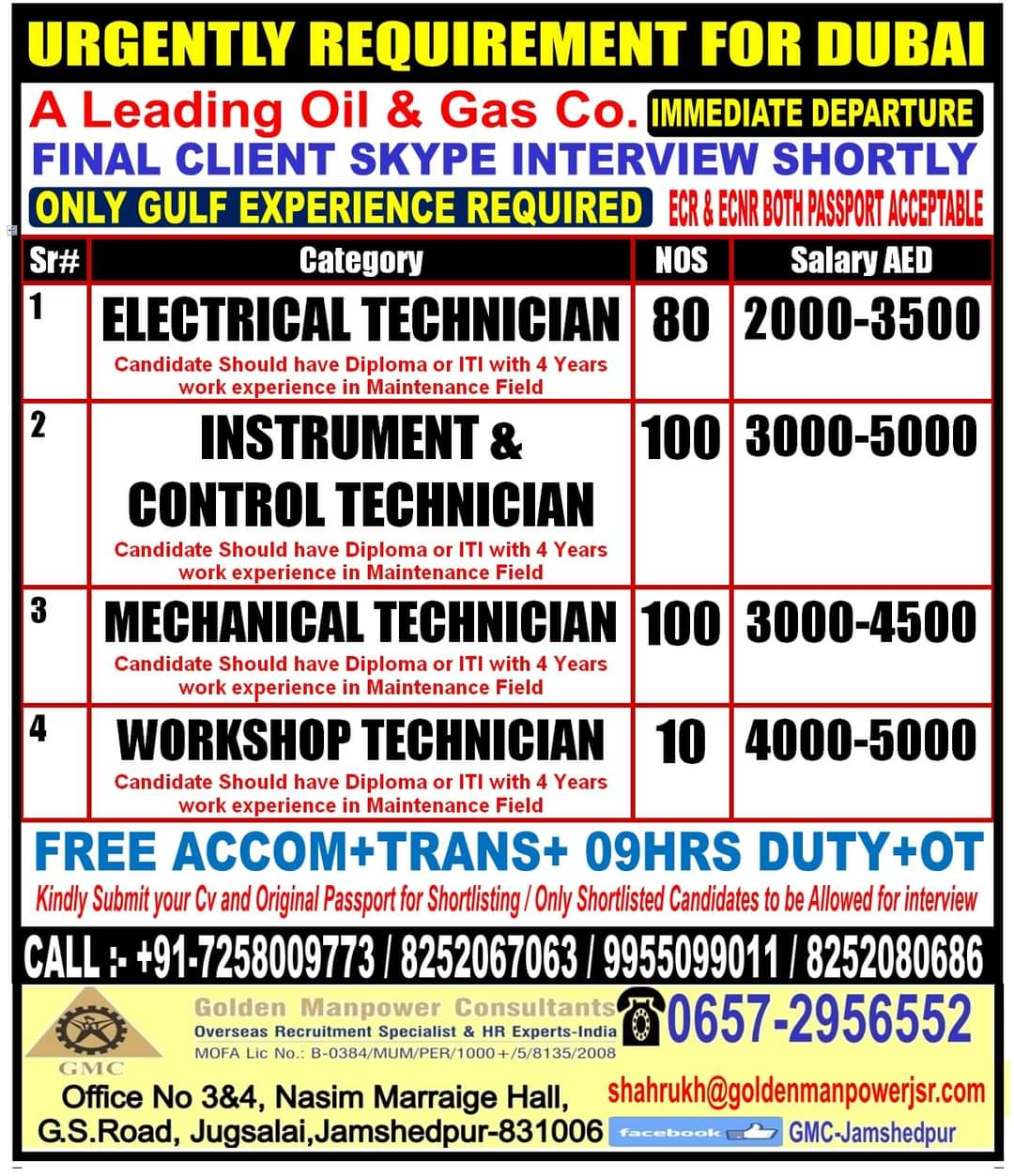 URGENTLY REQUIREMENT FOR DUBAI A LEADING OIL & GAS CO