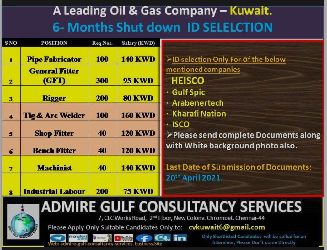 Required for a LeadingOil & Gas Company – Kuwait