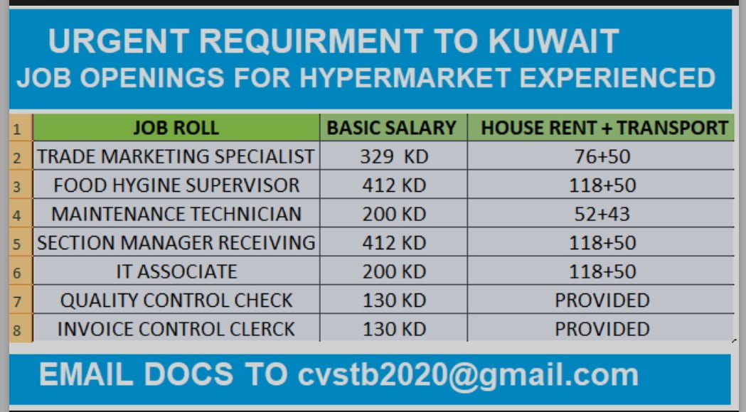 URGENT REQUIRMENT TO KUWAIT FOR HYPERMARKET EXPERIENCED