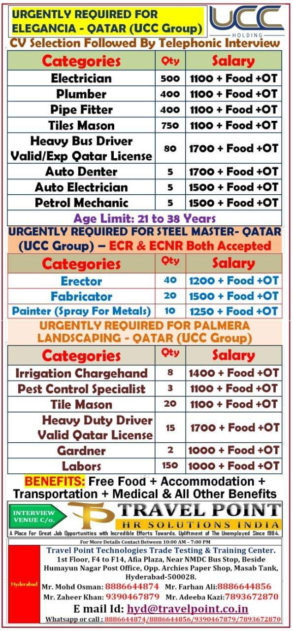 URGENTLY REQUIRED FOR ELEGANCIA – QATAR (UCC Group)