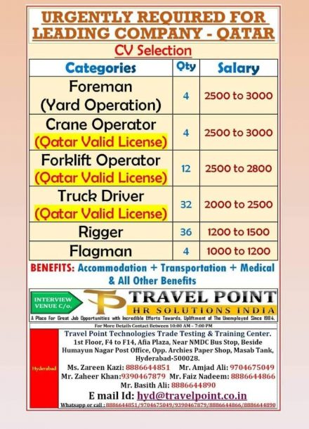 URGENTLY REQUIRED FOR COMPANY – QATAR