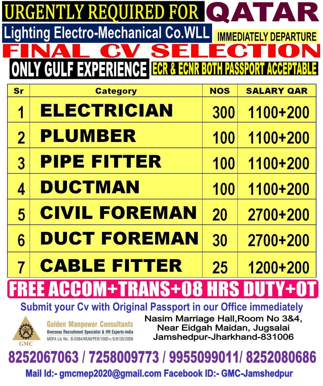 URGENTLY REQUIRED FOR LIGHTING ELECTRO MECHANICAL COMPANY