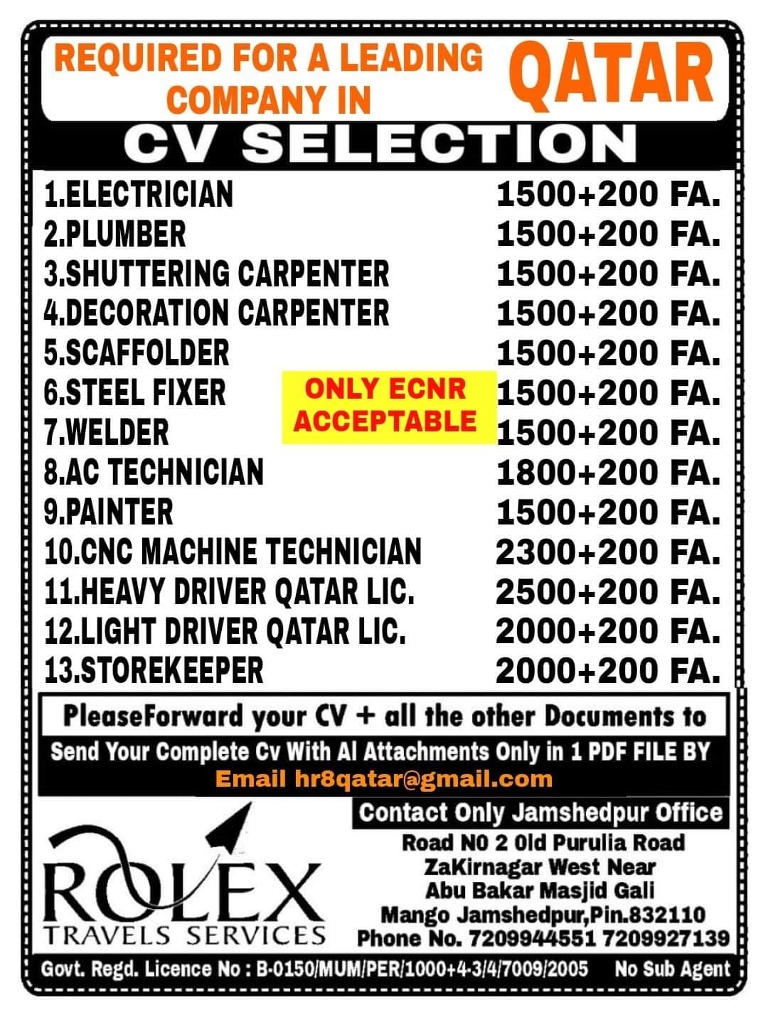 REQUIREMENT FOR A LEADING COMPANY IN QATAR