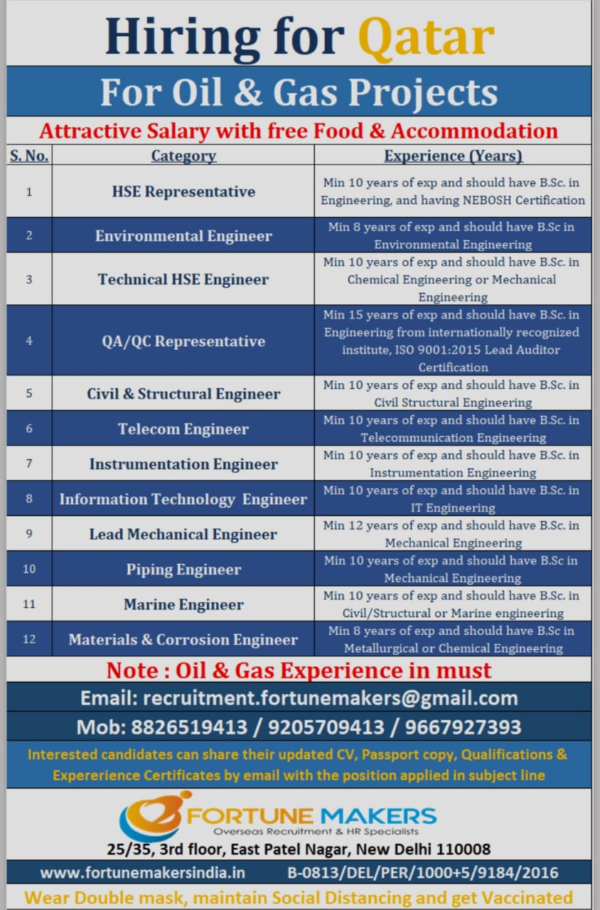 HIRING FOR QATAR FOR OIL & GAS PROJECTS