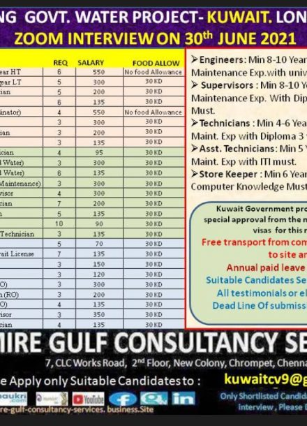 A LEADING GOVT. WATER PROJECT-KUWAIT
