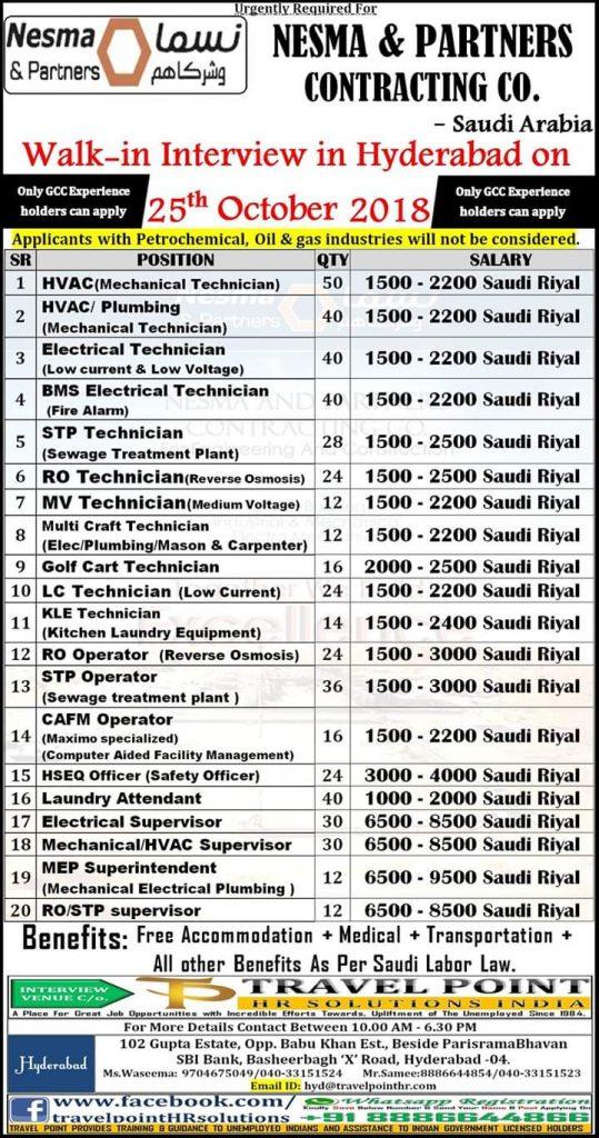 Travel point Hyderabad vacancies
