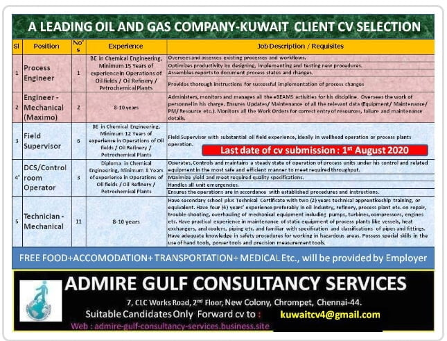 URGENTLY REQUIRED A LEADING OIL AND GAS COMPANY