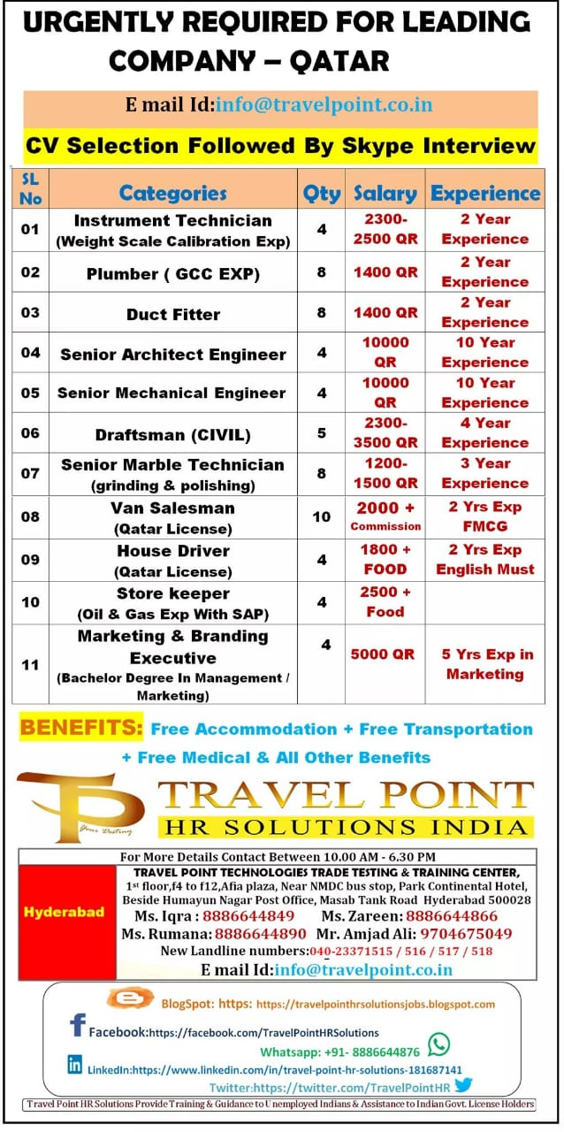 URGENTLY REQUIRED FOR TRAVEL POINT IN QATAR